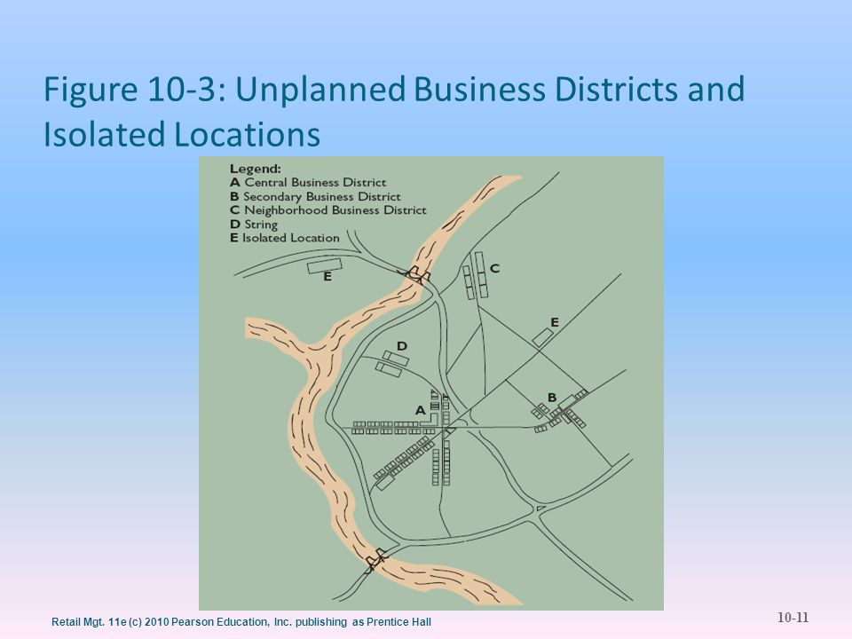 10-11 Retail Mgt. 11e (c) 2010 Pearson Education, Inc. publishing as Prentice Hall Figure 10-3: Unplanned Business Districts and Isolated Locations