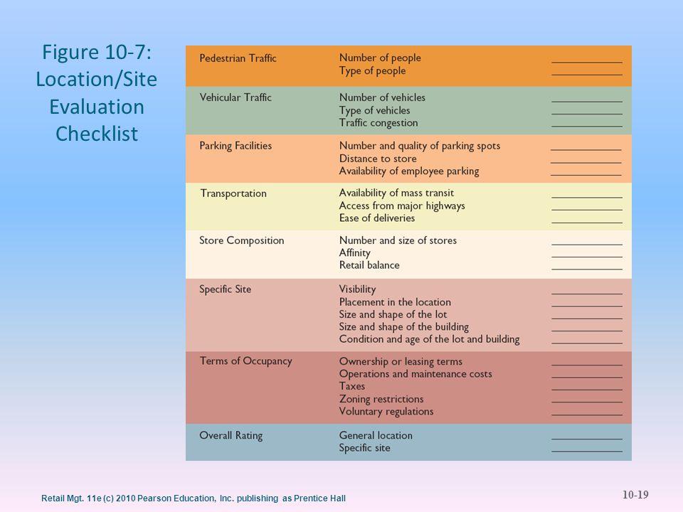 10-19 Retail Mgt. 11e (c) 2010 Pearson Education, Inc. publishing as Prentice Hall Figure 10-7: Location/Site Evaluation Checklist
