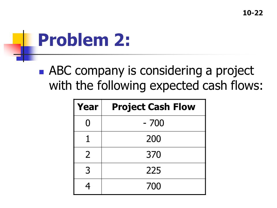 10-22 Problem 2: ABC company is considering a project with the following expected cash flows: YearProject Cash Flow 0- 700 1200 2370 3225 4700