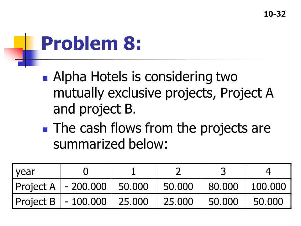 10-32 Problem 8: Alpha Hotels is considering two mutually exclusive projects, Project A and project B. The cash flows from the projects are summarized