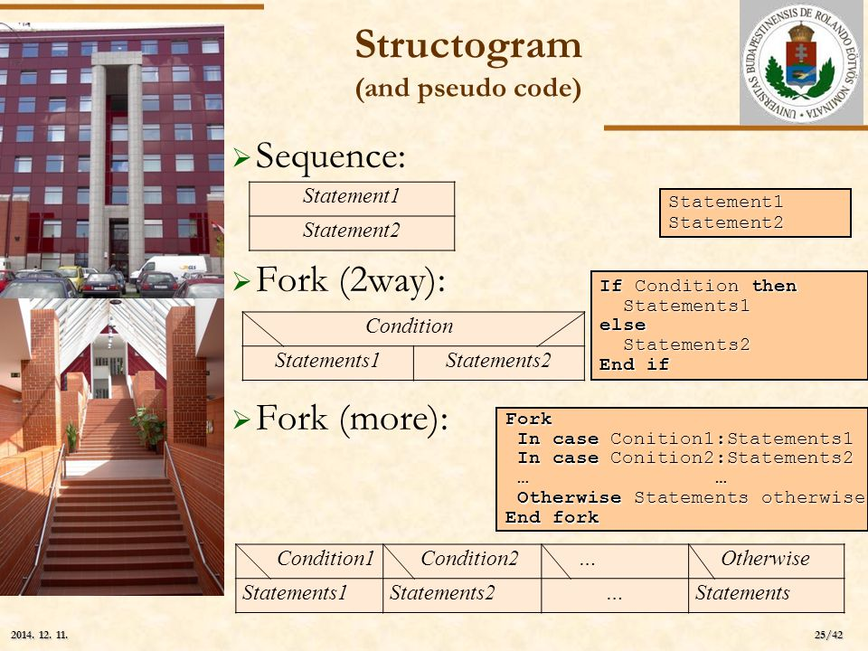 ELTE 25/42 2014. 12. 11.2014. 12. 11.2014. 12. 11. Structogram (and pseudo code)  Sequence:  Fork (2way):  Fork (more): Statement1Statement2 If Con