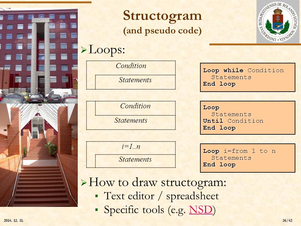 ELTE 26/42 2014. 12. 11.2014. 12. 11.2014. 12. 11. Structogram (and pseudo code)  Loops:  How to draw structogram:  Text editor / spreadsheet  Spe