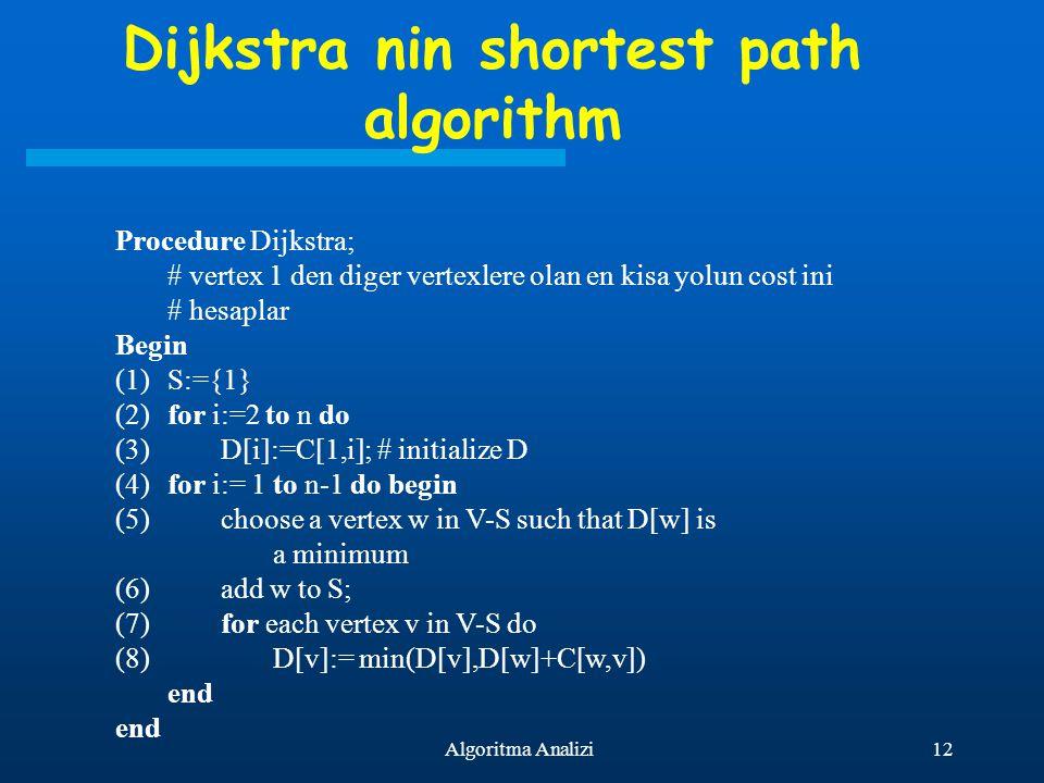 12Algoritma Analizi Dijkstra nin shortest path algorithm Procedure Dijkstra; # vertex 1 den diger vertexlere olan en kisa yolun cost ini # hesaplar Be