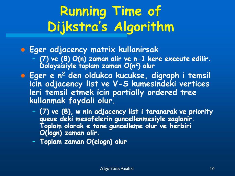 16Algoritma Analizi Running Time of Dijkstra's Algorithm Eger adjacency matrix kullanirsak –(7) ve (8) O(n) zaman alir ve n-1 kere execute edilir. Dol