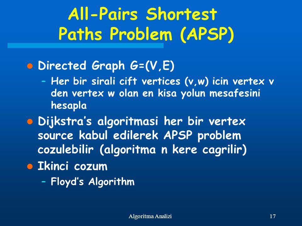 17Algoritma Analizi All-Pairs Shortest Paths Problem (APSP) Directed Graph G=(V,E) –Her bir sirali cift vertices (v,w) icin vertex v den vertex w olan