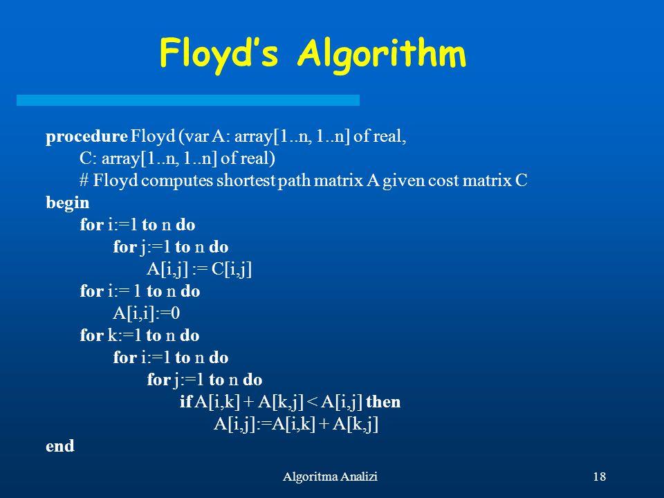 18Algoritma Analizi Floyd's Algorithm procedure Floyd (var A: array[1..n, 1..n] of real, C: array[1..n, 1..n] of real) # Floyd computes shortest path