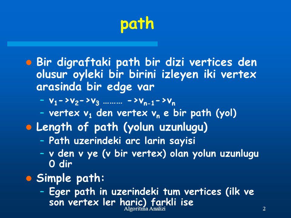 2Algoritma Analizi path Bir digraftaki path bir dizi vertices den olusur oyleki bir birini izleyen iki vertex arasinda bir edge var –v 1 ->v 2 ->v 3 …