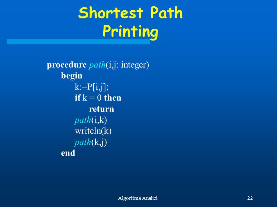 22Algoritma Analizi Shortest Path Printing procedure path(i,j: integer) begin k:=P[i,j]; if k = 0 then return path(i,k) writeln(k) path(k,j) end