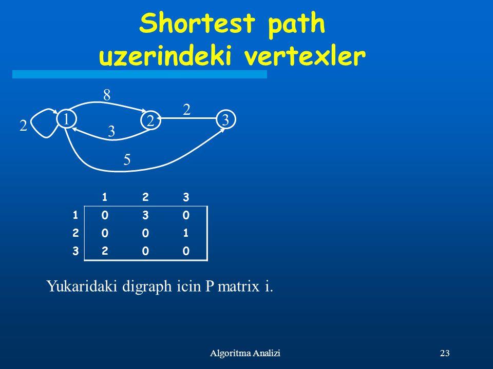 23Algoritma Analizi Shortest path uzerindeki vertexler 1 2 3 2 8 3 2 5 123 1030 2001 3200 Yukaridaki digraph icin P matrix i.