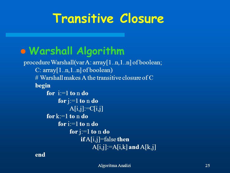 25Algoritma Analizi Transitive Closure Warshall Algorithm procedure Warshall(var A: array[1..n,1..n] of boolean; C: array[1..n,1..n] of boolean) # War
