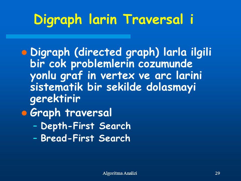 29Algoritma Analizi Digraph larin Traversal i Digraph (directed graph) larla ilgili bir cok problemlerin cozumunde yonlu graf in vertex ve arc larini