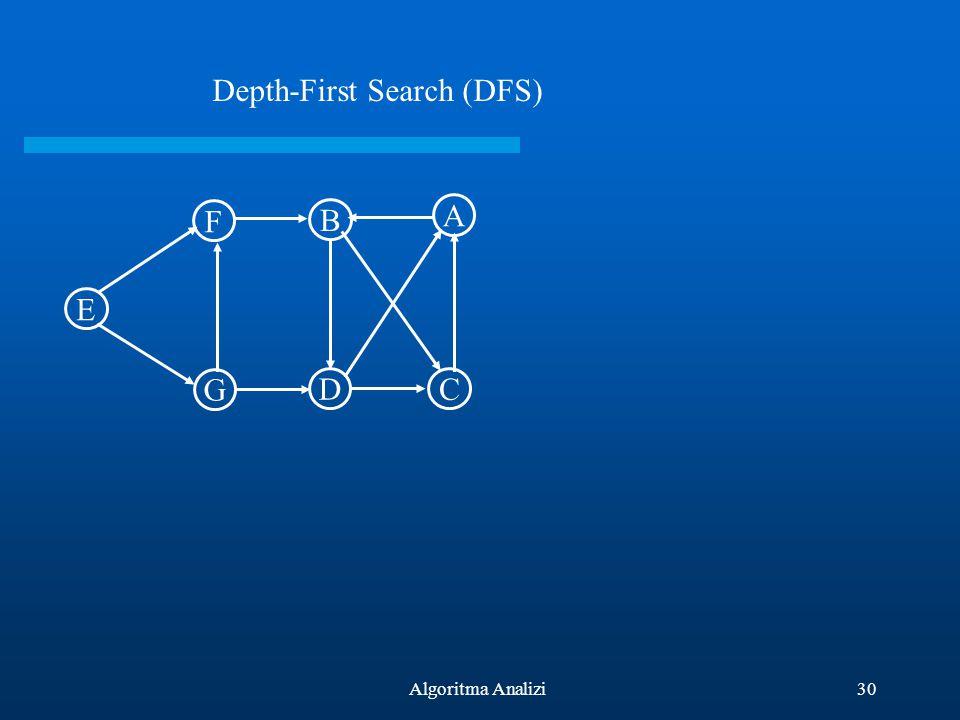 30Algoritma Analizi E F G B D A C Depth-First Search (DFS)