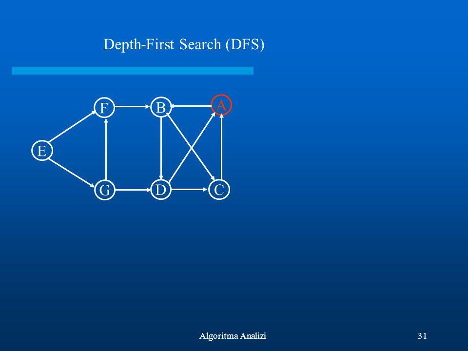 31Algoritma Analizi E F G B D A C Depth-First Search (DFS)