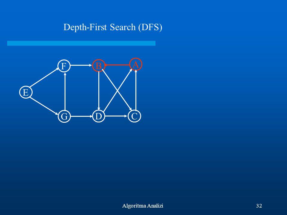 32Algoritma Analizi E F G B D A C Depth-First Search (DFS)