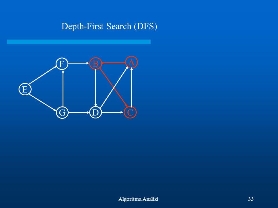 33Algoritma Analizi E F G B D A C Depth-First Search (DFS)