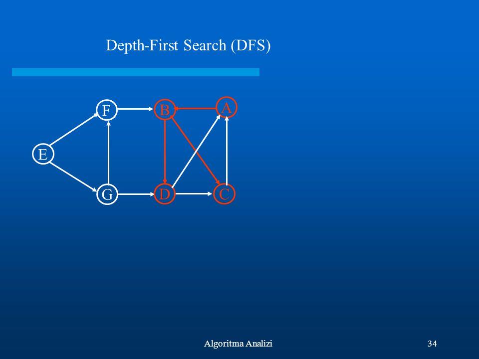 34Algoritma Analizi E F G B D A C Depth-First Search (DFS)