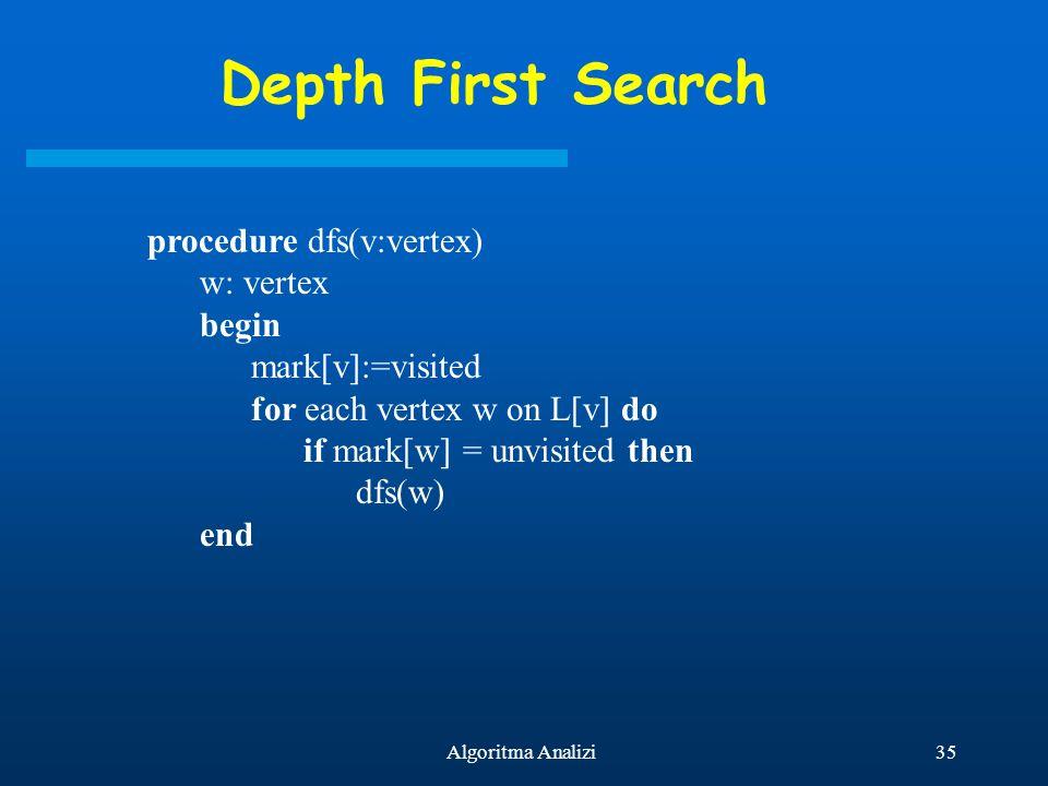 35Algoritma Analizi Depth First Search procedure dfs(v:vertex) w: vertex begin mark[v]:=visited for each vertex w on L[v] do if mark[w] = unvisited th