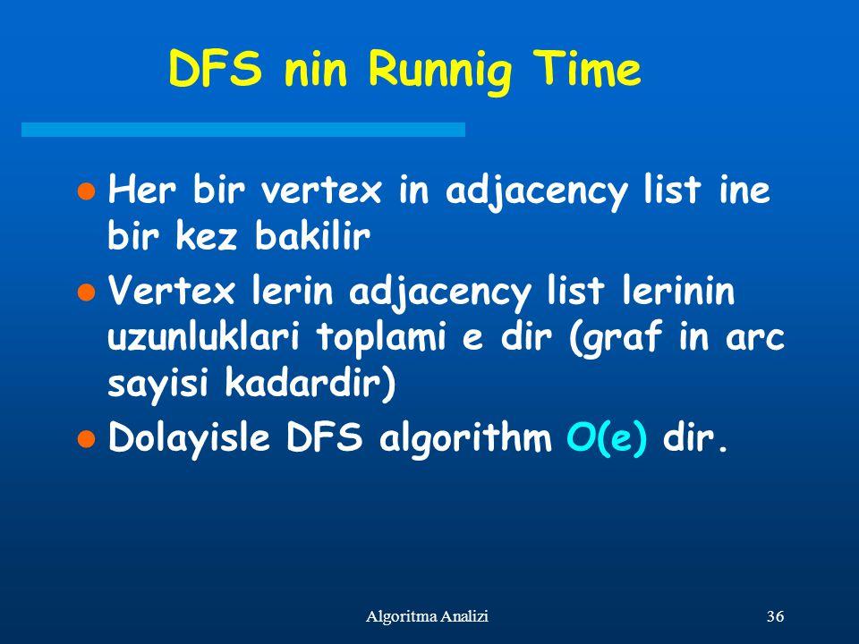 36Algoritma Analizi DFS nin Runnig Time Her bir vertex in adjacency list ine bir kez bakilir Vertex lerin adjacency list lerinin uzunluklari toplami e