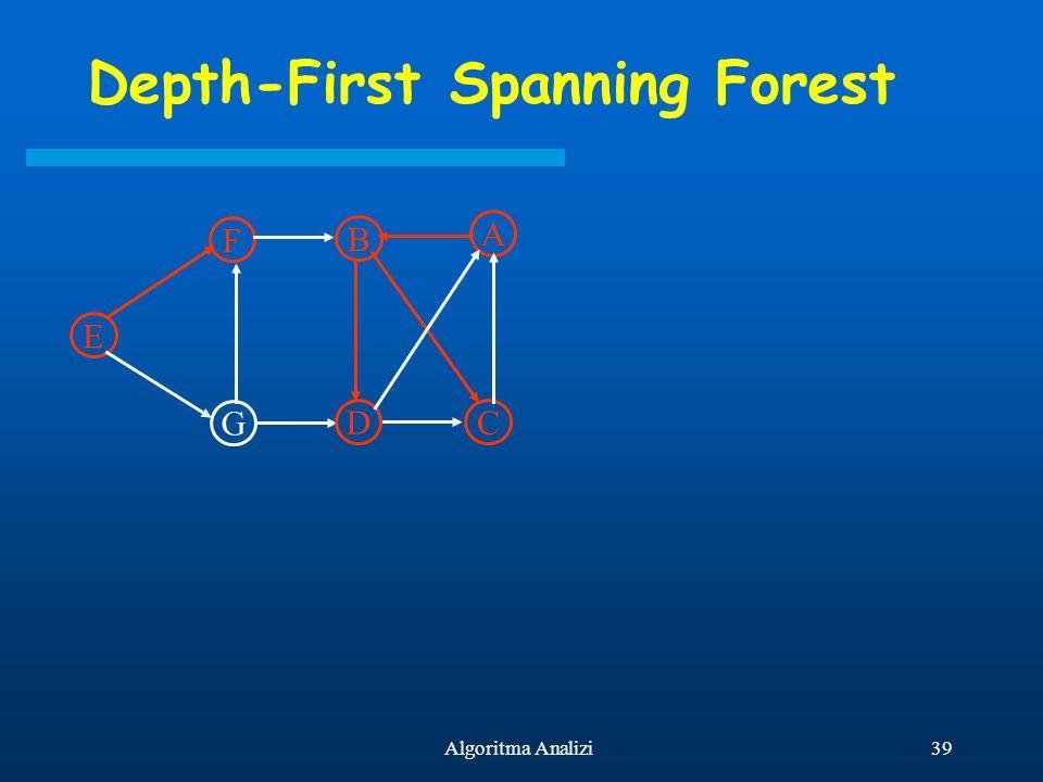 39Algoritma Analizi Depth-First Spanning Forest E F G B D A C