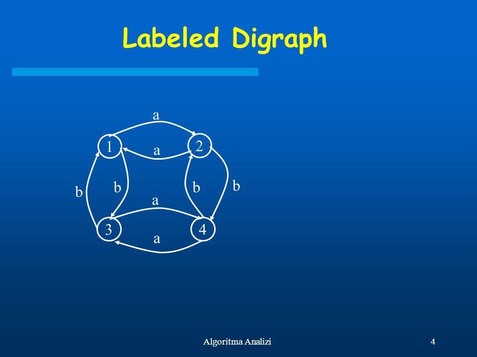 4Algoritma Analizi Labeled Digraph 1 2 34 b b a a a a b b