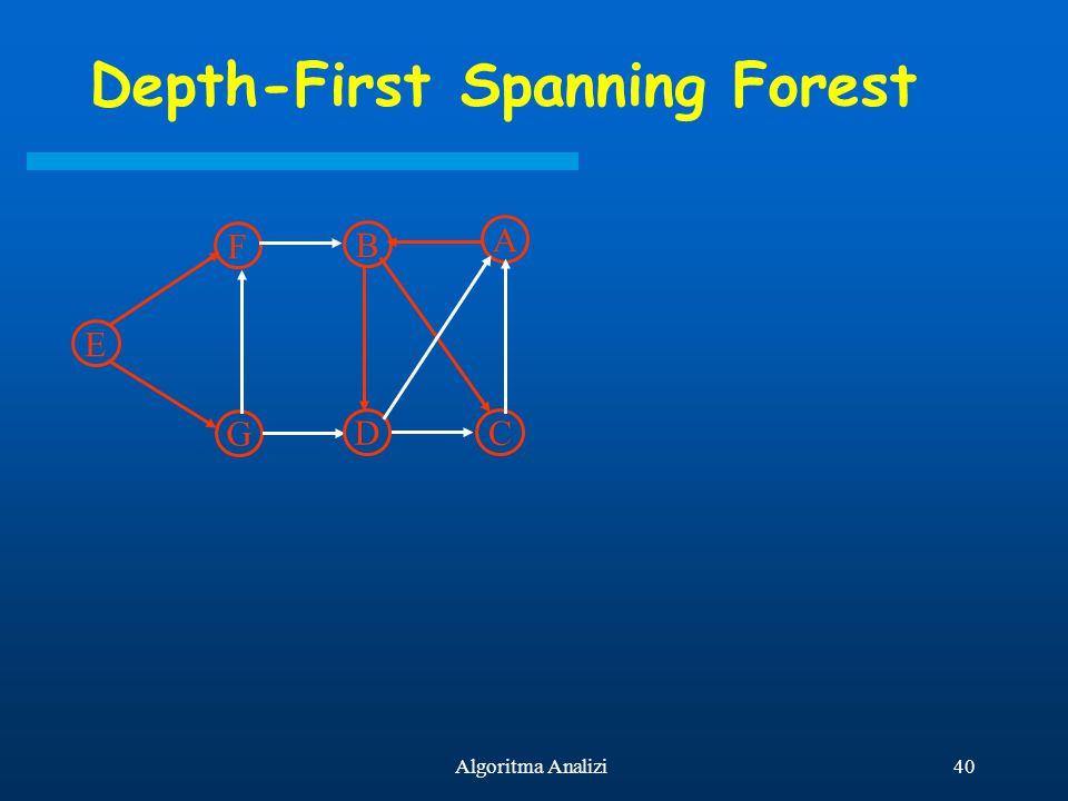 40Algoritma Analizi Depth-First Spanning Forest E F G B D A C