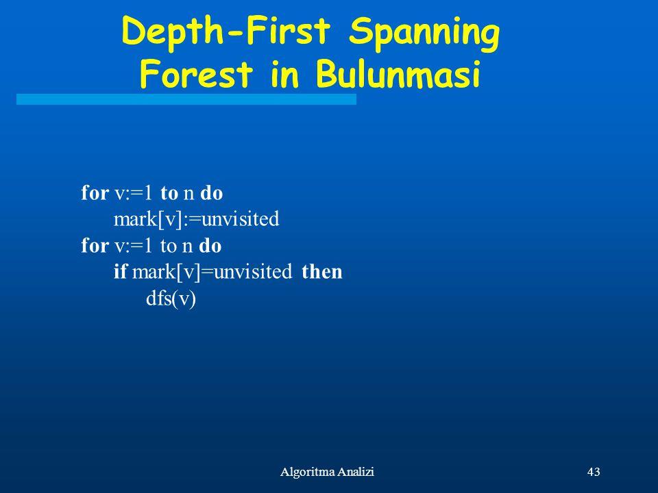 43Algoritma Analizi Depth-First Spanning Forest in Bulunmasi for v:=1 to n do mark[v]:=unvisited for v:=1 to n do if mark[v]=unvisited then dfs(v)