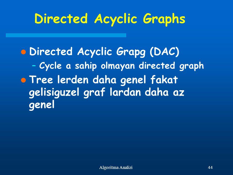 44Algoritma Analizi Directed Acyclic Graphs Directed Acyclic Grapg (DAC) –Cycle a sahip olmayan directed graph Tree lerden daha genel fakat gelisiguze