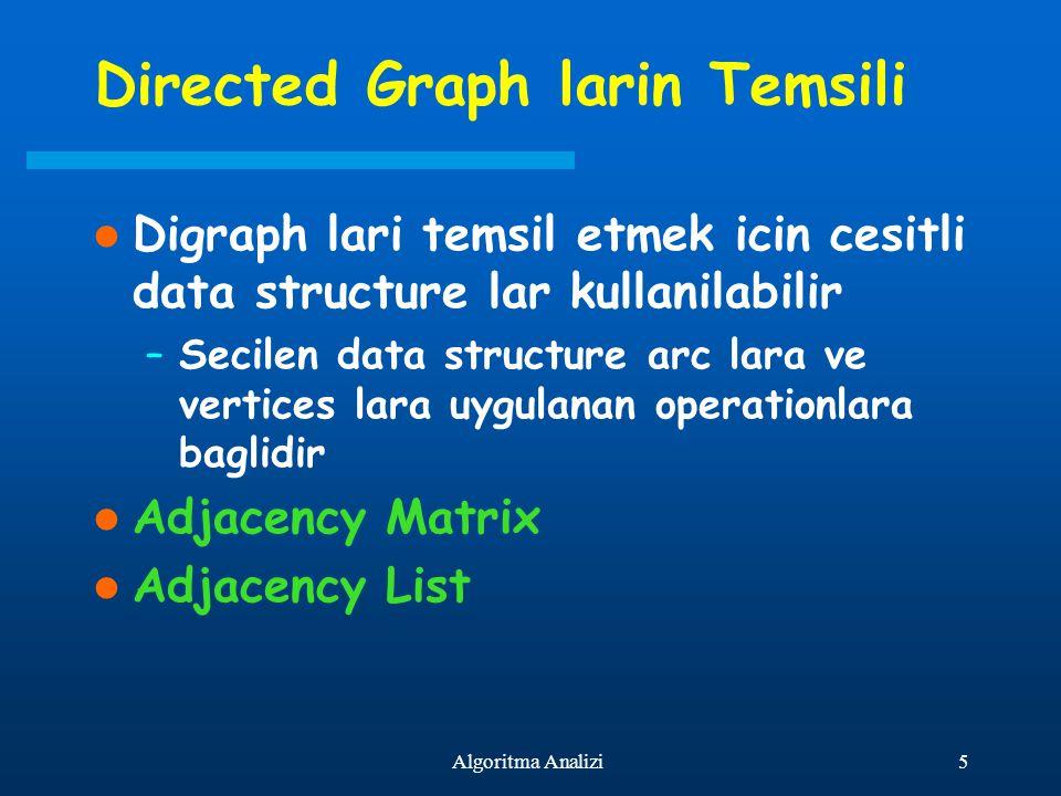 5Algoritma Analizi Directed Graph larin Temsili Digraph lari temsil etmek icin cesitli data structure lar kullanilabilir –Secilen data structure arc l