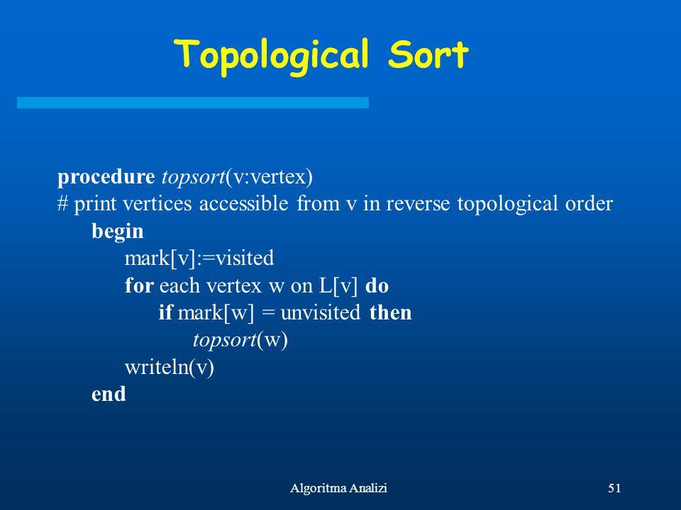 51Algoritma Analizi Topological Sort procedure topsort(v:vertex) # print vertices accessible from v in reverse topological order begin mark[v]:=visite