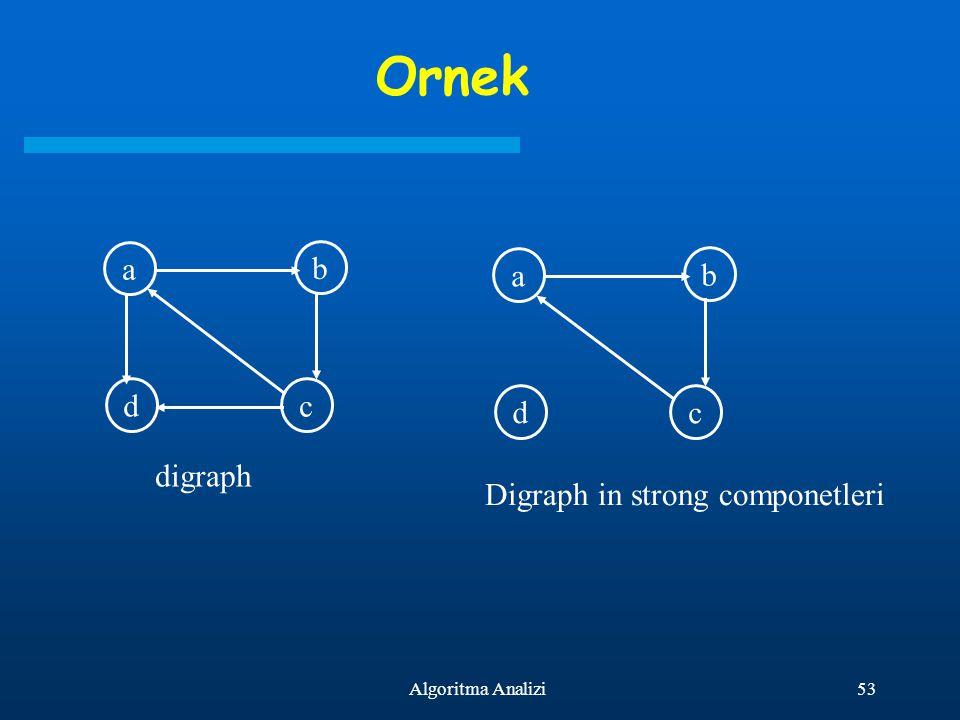 53Algoritma Analizi Ornek d a b c digraph d a b c Digraph in strong componetleri