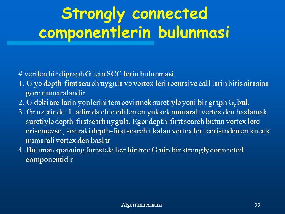 55Algoritma Analizi Strongly connected componentlerin bulunmasi # verilen bir digraph G icin SCC lerin bulunmasi 1. G ye depth-first search uygula ve