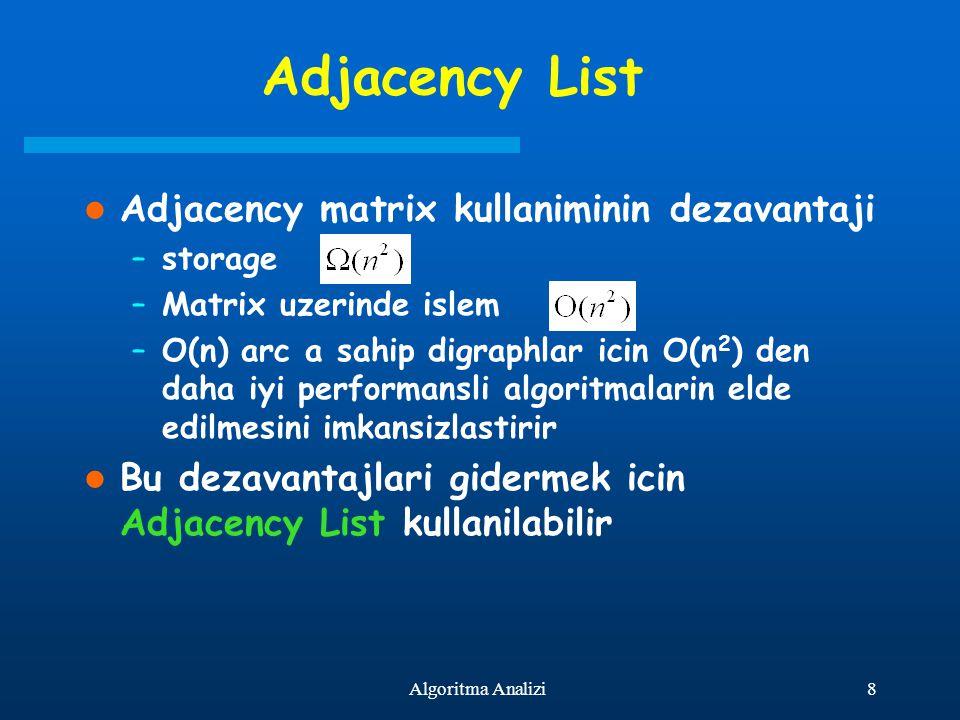 8Algoritma Analizi Adjacency List Adjacency matrix kullaniminin dezavantaji –storage –Matrix uzerinde islem –O(n) arc a sahip digraphlar icin O(n 2 )