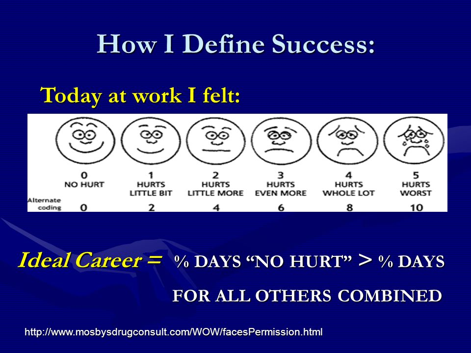 How I Define Success: http://www.mosbysdrugconsult.com/WOW/facesPermission.html Today at work I felt: Ideal Career = % DAYS NO HURT > % DAYS FOR ALL OTHERS COMBINED FOR ALL OTHERS COMBINED