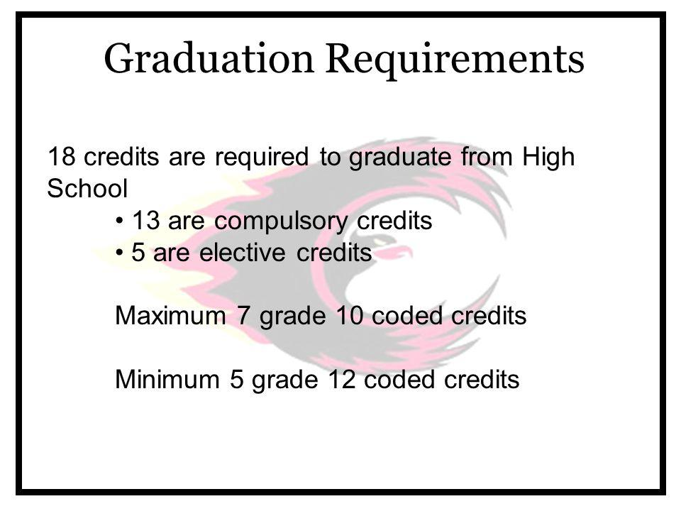 Graduation Requirements 18 credits are required to graduate from High School 13 are compulsory credits 5 are elective credits Maximum 7 grade 10 coded credits Minimum 5 grade 12 coded credits