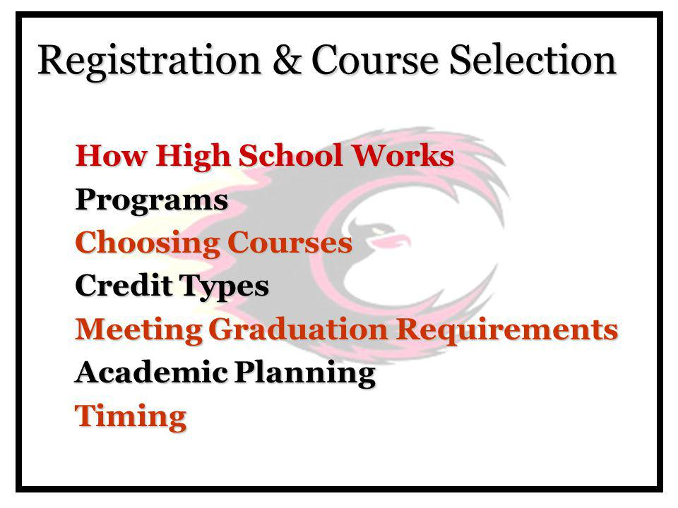 Registration & Course Selection How High School Works Programs Choosing Courses Credit Types Meeting Graduation Requirements Academic Planning Timing