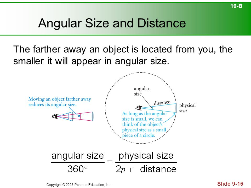 Copyright © 2008 Pearson Education, Inc. Slide 9-16 Angular Size and Distance The farther away an object is located from you, the smaller it will appe