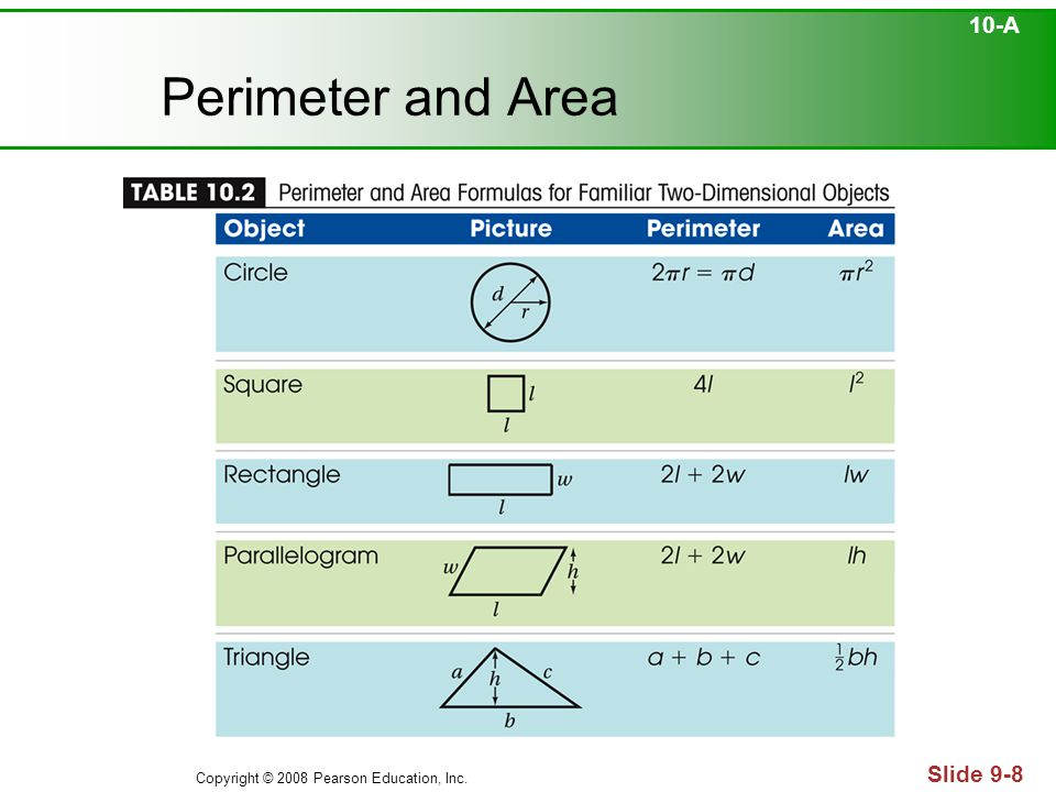 Copyright © 2008 Pearson Education, Inc. Slide 9-8 Perimeter and Area 10-A