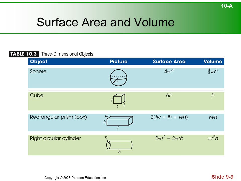 Copyright © 2008 Pearson Education, Inc. Slide 9-9 Surface Area and Volume 10-A