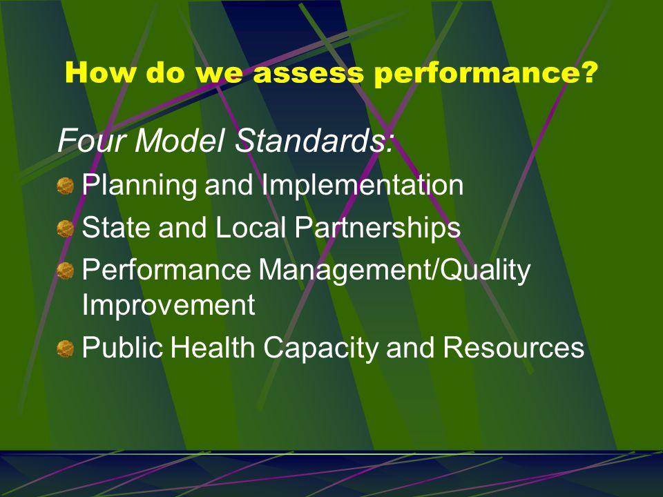 How do we assess performance.