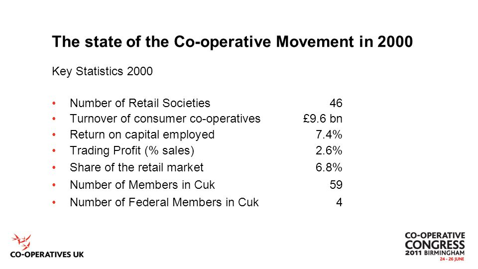 The state of the Co-operative Movement in 2000 Key Statistics 2000 Number of Retail Societies46 Turnover of consumer co-operatives£9.6 bn Return on capital employed7.4% Trading Profit (% sales)2.6% Share of the retail market6.8% Number of Members in Cuk59 Number of Federal Members in Cuk4