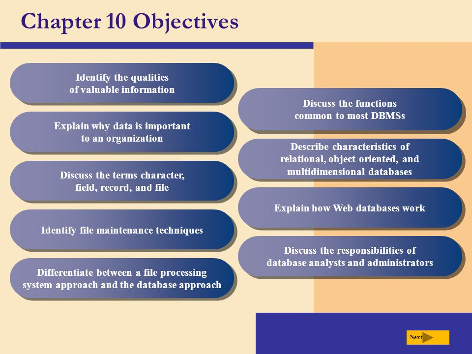 Chapter 10 Objectives Discuss the functions common to most DBMSs Identify the qualities of valuable information Explain why data is important to an or
