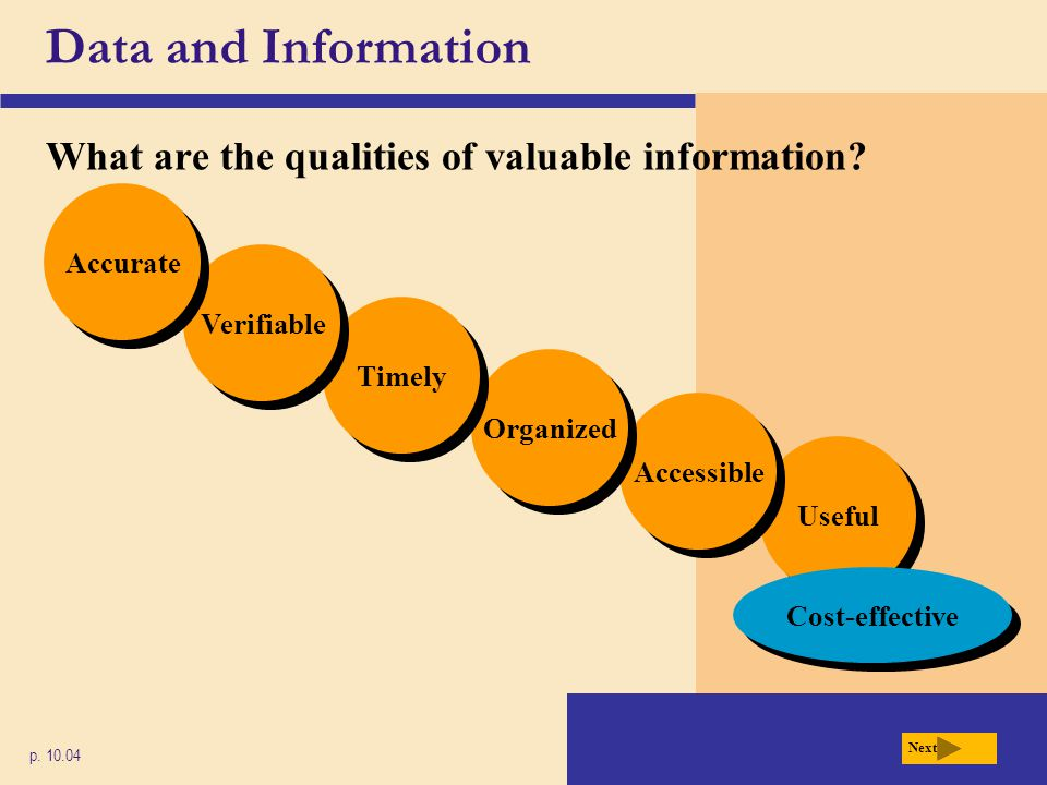 Useful Accessible Organized Data and Information What are the qualities of valuable information? p. 10.04 Next Timely Verifiable Accurate Cost-effecti