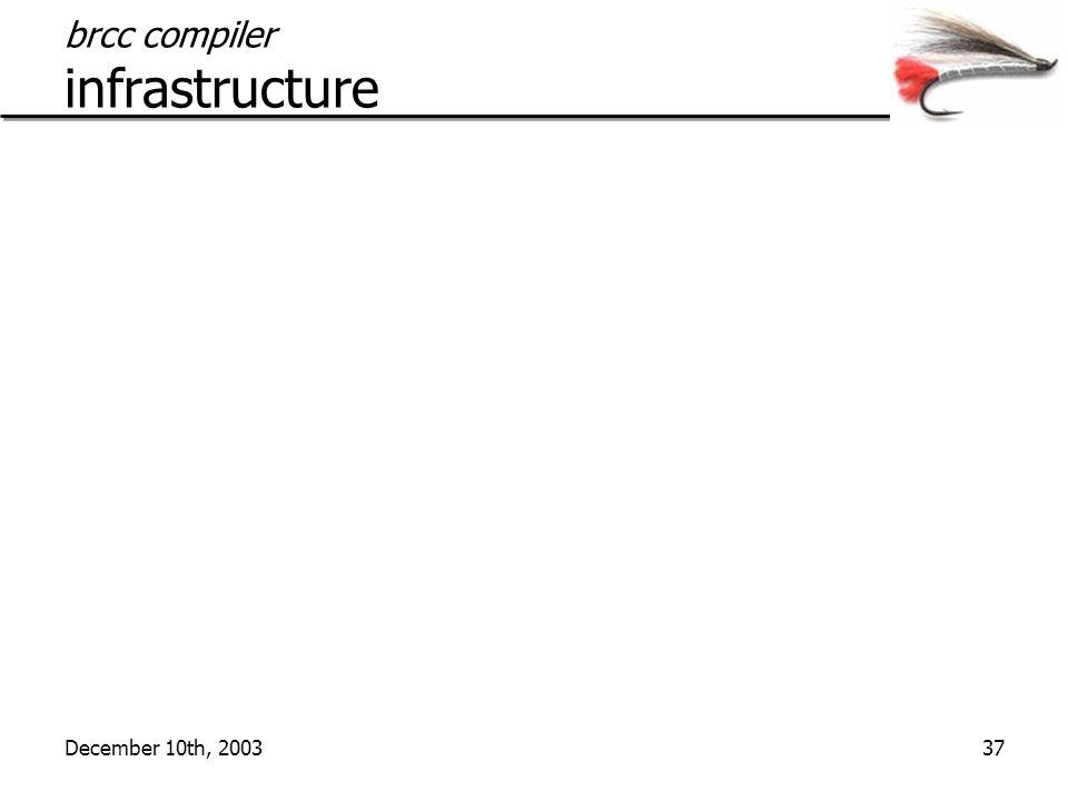 December 10th, 200337 brcc compiler infrastructure