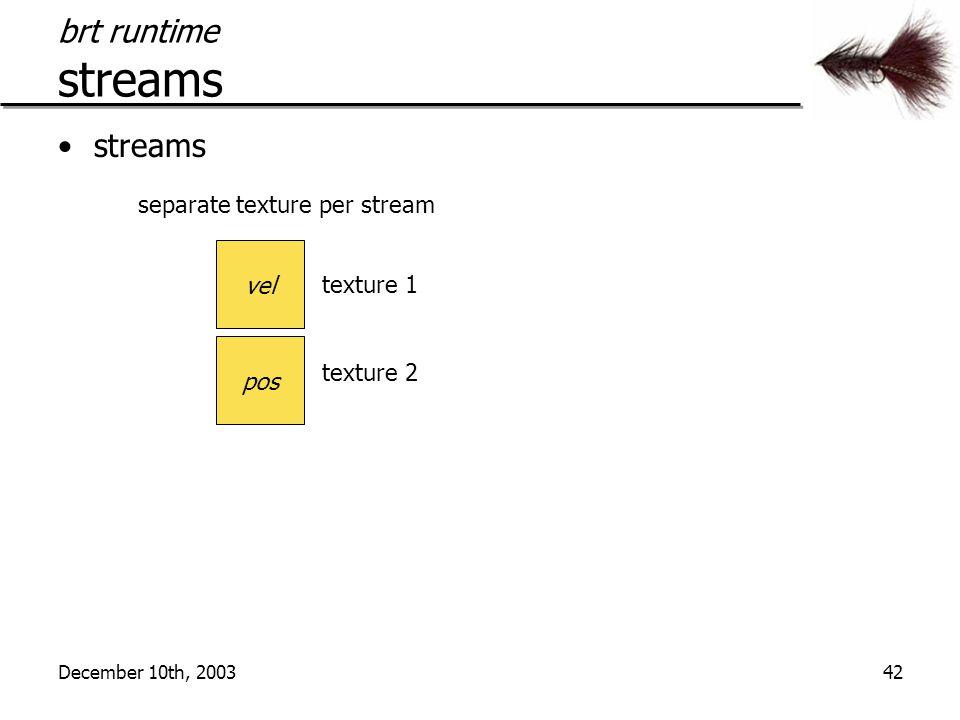 December 10th, 200342 brt runtime streams streams pos vel texture 1 texture 2 separate texture per stream