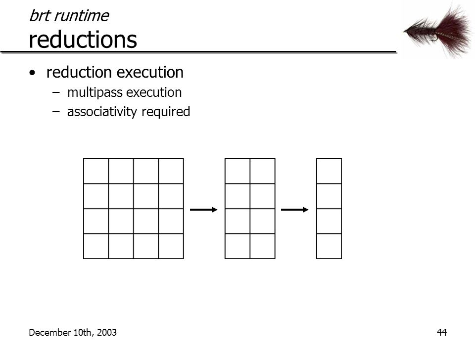 December 10th, 200344 brt runtime reductions reduction execution –multipass execution –associativity required