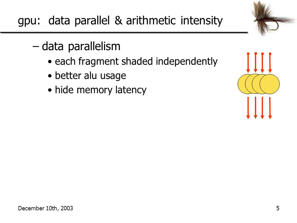 December 10th, 20036 gpu: data parallel & arithmetic intensity –data parallelism each fragment shaded independently better alu usage hide memory latency –arithmetic intensity compute-to-bandwidth ratio lots of ops per word transferred app limited by alu performance, not off-chip bandwidth more chip real estate for alu's, not caches 64bit fpu