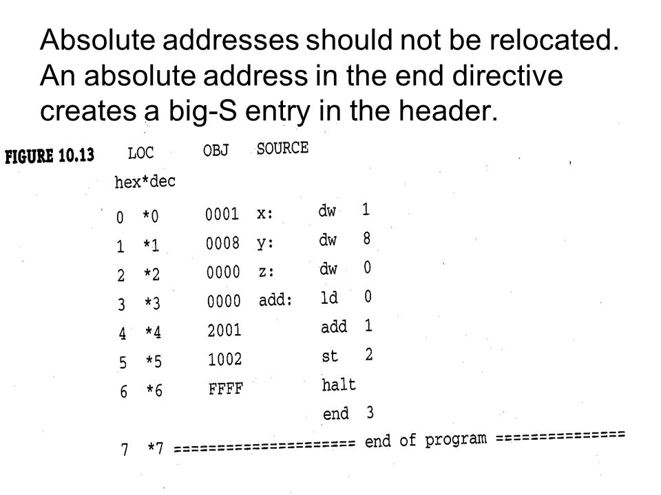 Absolute addresses should not be relocated. An absolute address in the end directive creates a big-S entry in the header.