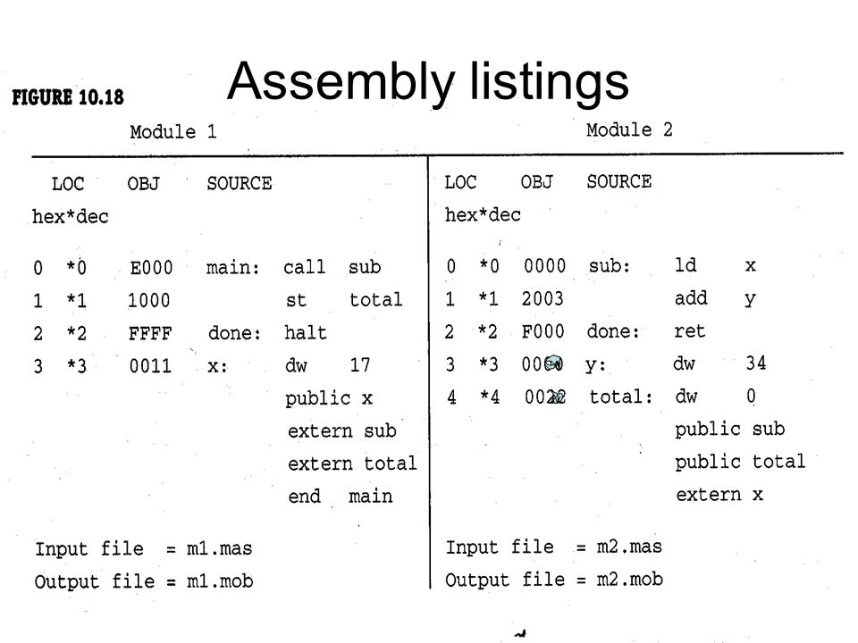 Assembly listings