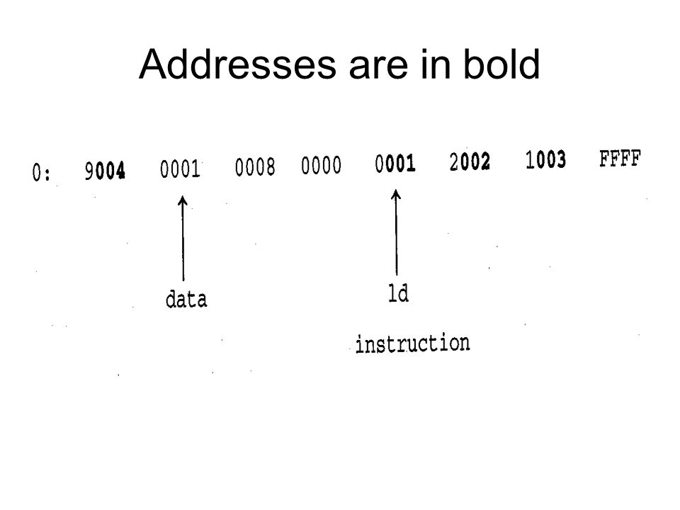 Addresses are in bold