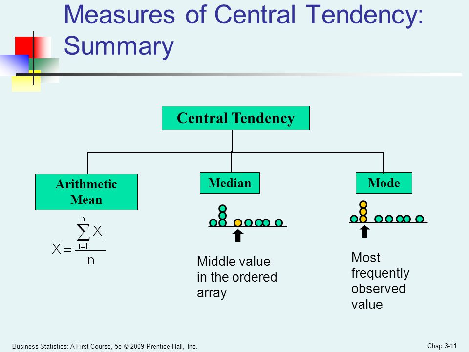 Business Statistics: A First Course, 5e © 2009 Prentice-Hall, Inc. Chap 3-11 Measures of Central Tendency: Summary Central Tendency Arithmetic Mean Me
